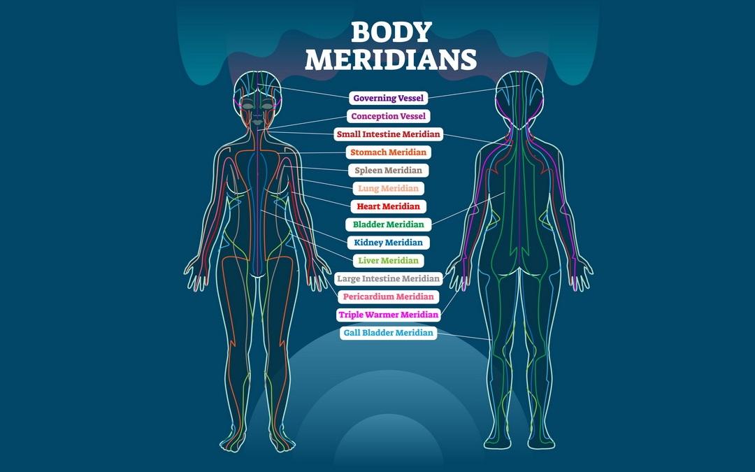 Meridiany